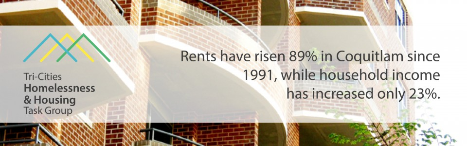 Rents & Income Disparity